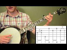 Tabulatury pro banjo clawhammer