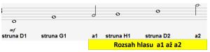 https://www.skolime.cz/wp-content/uploads/2015/02/rozsah-hlasu.png