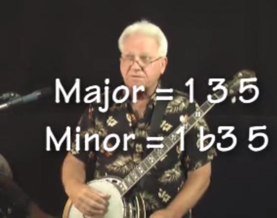Trocha hudební teorie sRickem McKeonem